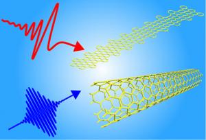 Ultrafast photoconductivity of graphene nanoribbons and carbon nanotubes