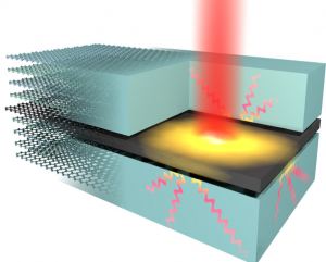 Out-of-plane heat transfer in van der Waals stacks through electron-hyperbolic phonon coupling