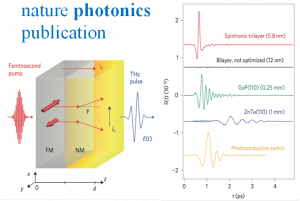 Efficient metallic spintronic emitters of ultrabroadband terahertz radiation
