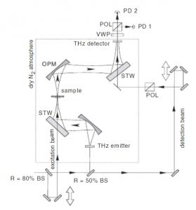 InAs/GaAs quantum dots as efficient free carrier deep traps