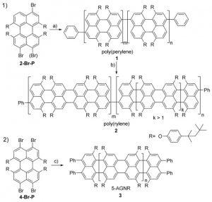 Ultra-Narrow Low-Bandgap Graphene Nanoribbons from Bromoperylenes - Synthesis and Terahertz-Spectroscopy